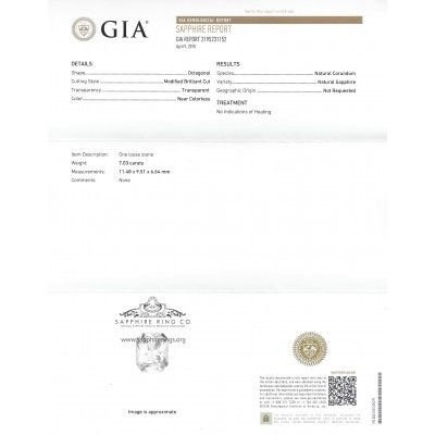 GIA White Sapphire Report - Essential When Buying Any Sapphire Or Diamond !