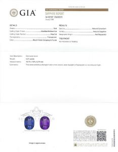 GIA-for-color-change-sapphire